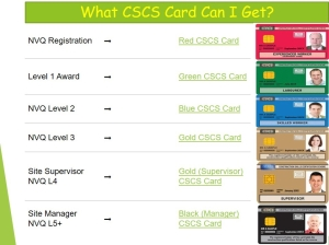 What CSCS Card Can I Get 1
